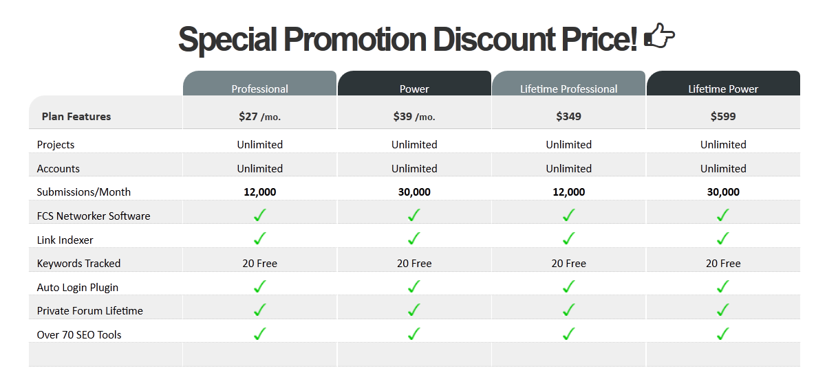 FCS Networker Pricing Plans With Discount