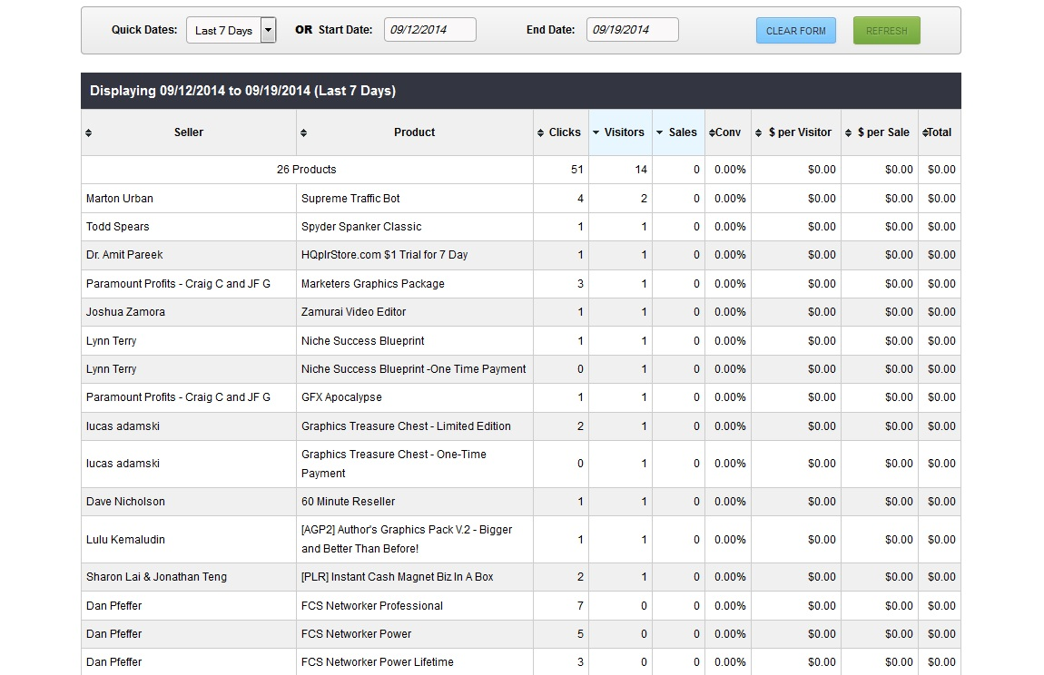 JVZoo Tracking & Statistics