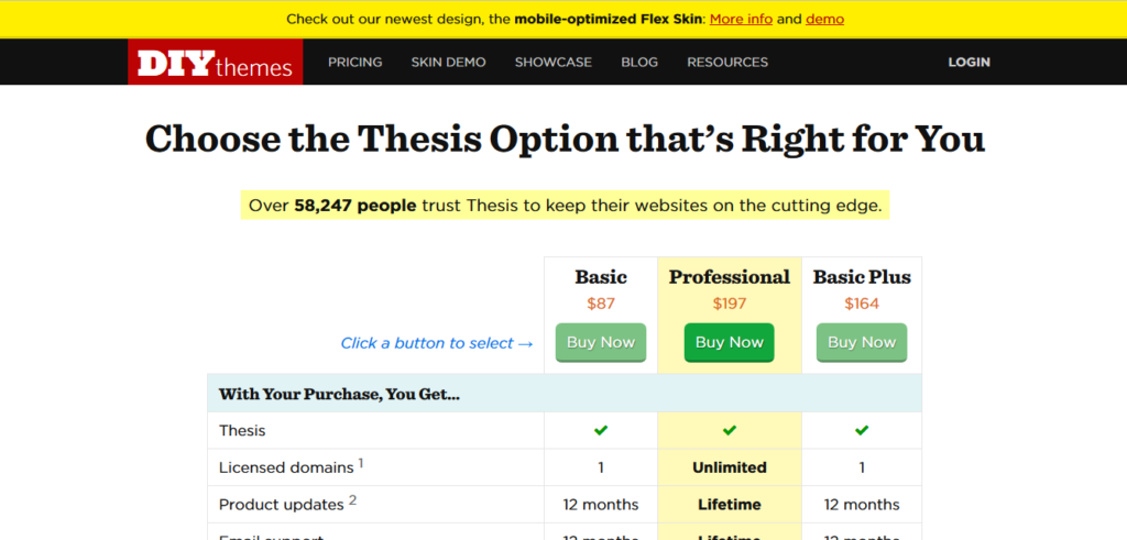 DIYthemes Thesis Professional Lifetime Plan