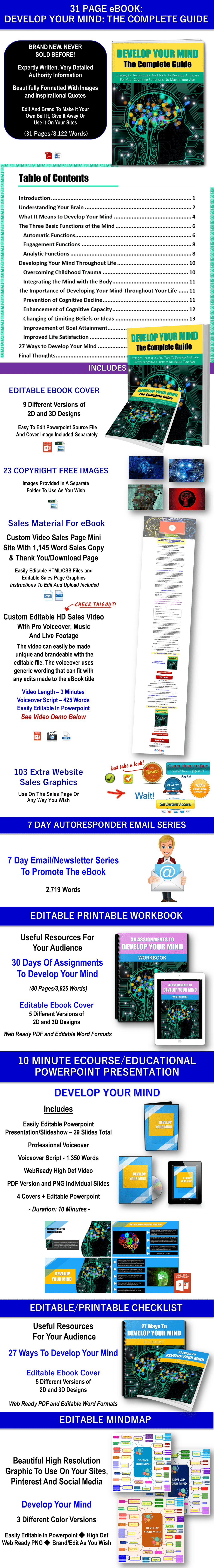 Develop Your Mind Huge PLR MEGA Bundle Slide 1