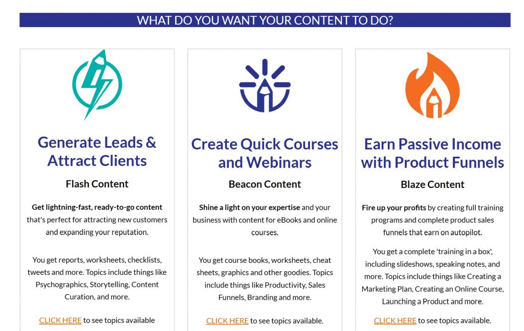 Content Sparks Brandable Content