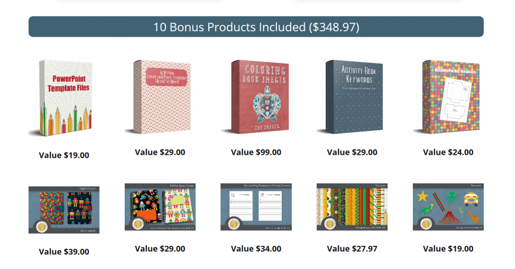 Treasure Map Build a Low Content Book Publishing Empire Bonues