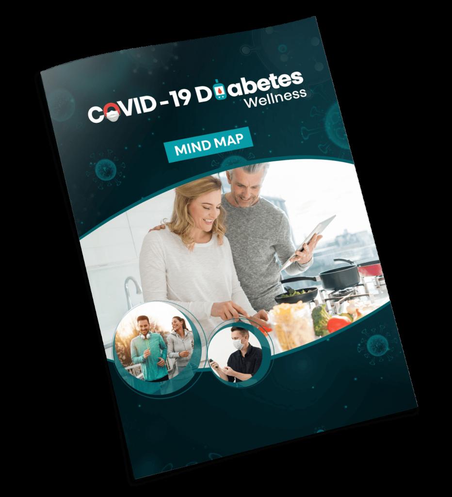 COVID 19 Diabetes Wellness Mind Map