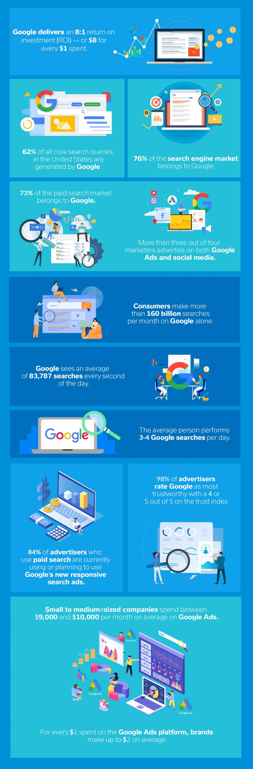 Google Earning Secrets