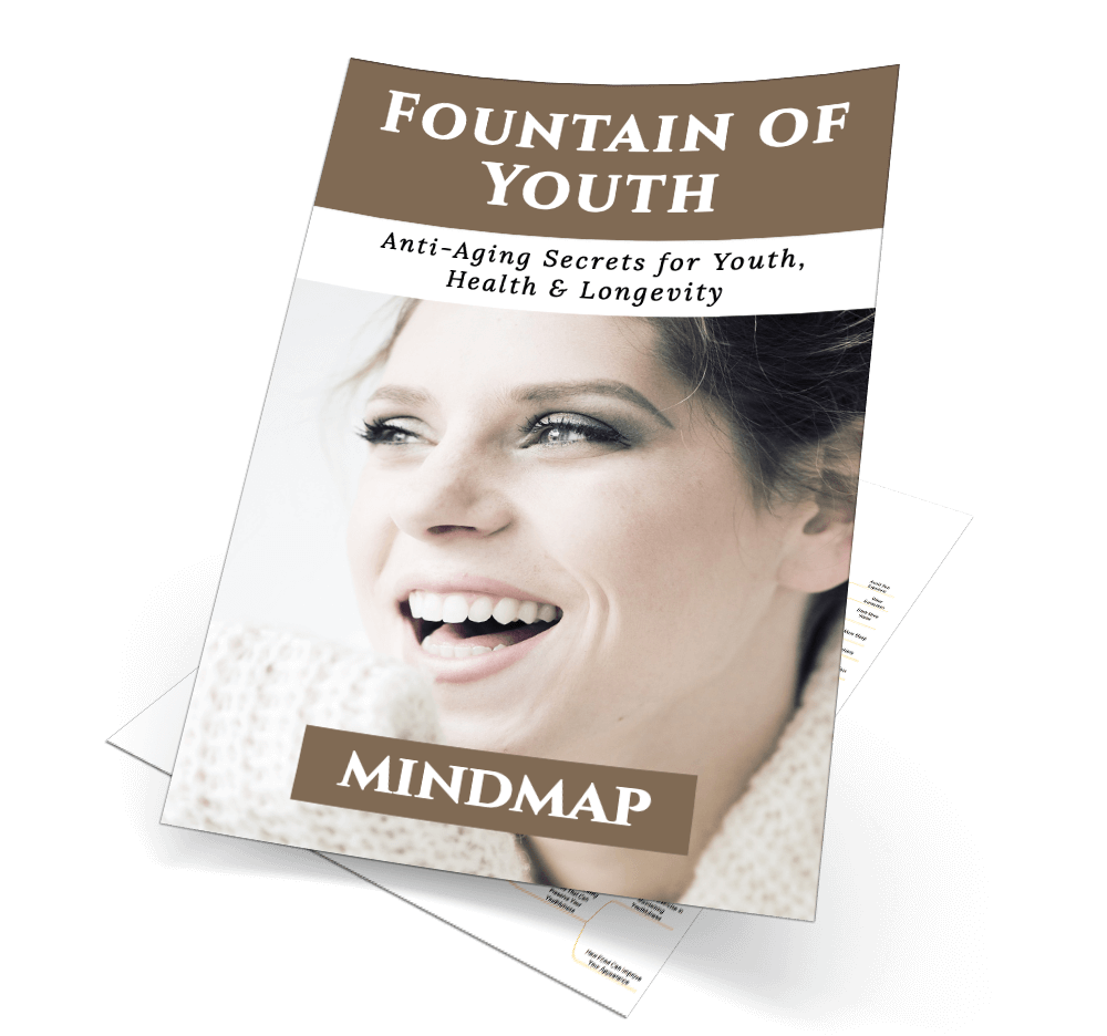 Fountain Of Youth Mindmap