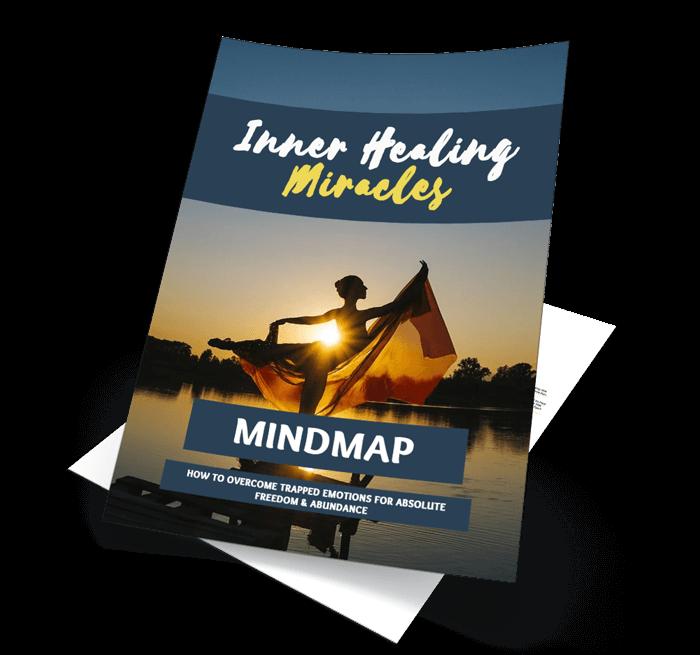 Inner Healing Miracles Mindmap